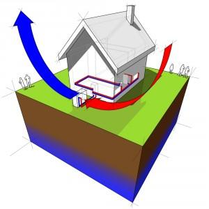énergies renouvelables chauffage thermodynamique - Nos Artisans ont du Talent